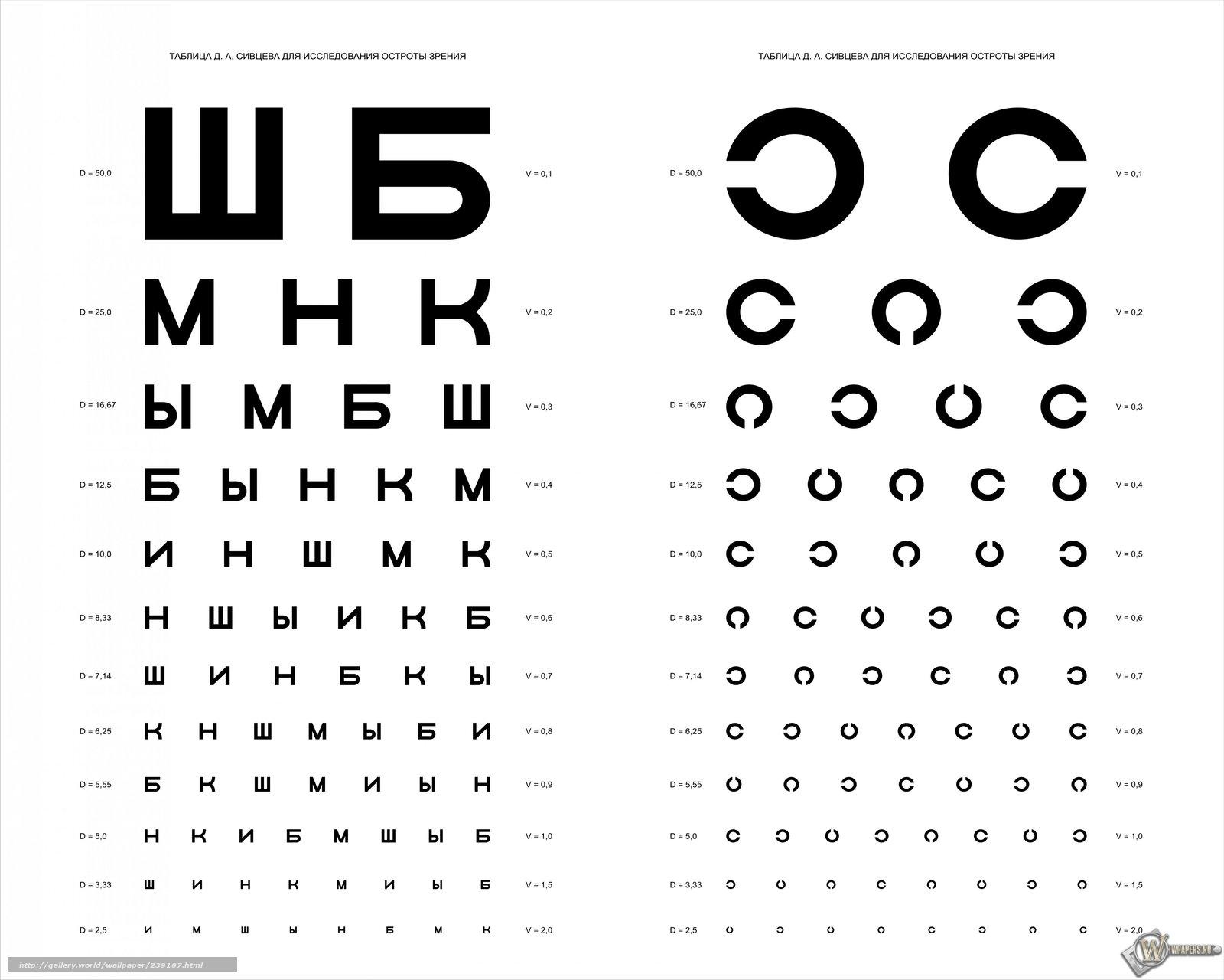 tabel pentru viziune pe desktop metodă modernă de restaurare a vederii