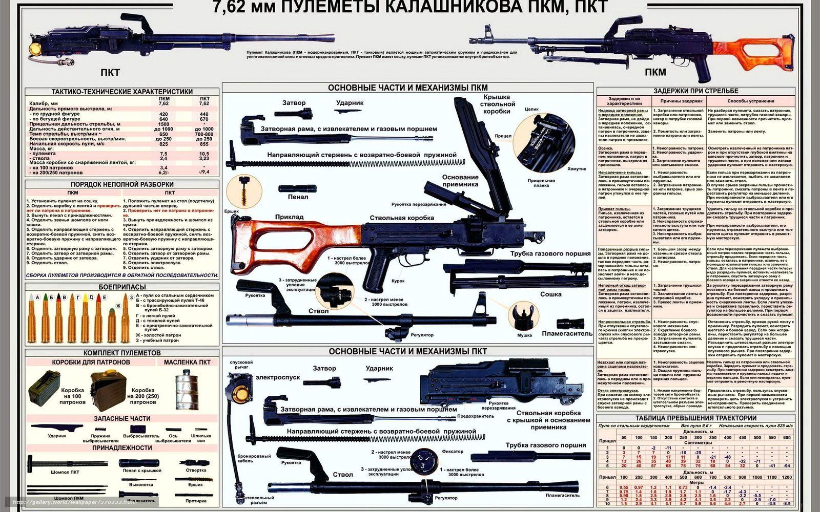 Download wallpaper PTP,  FCT,  guns free desktop wallpaper in the resolution 1920x1200 — picture №370333