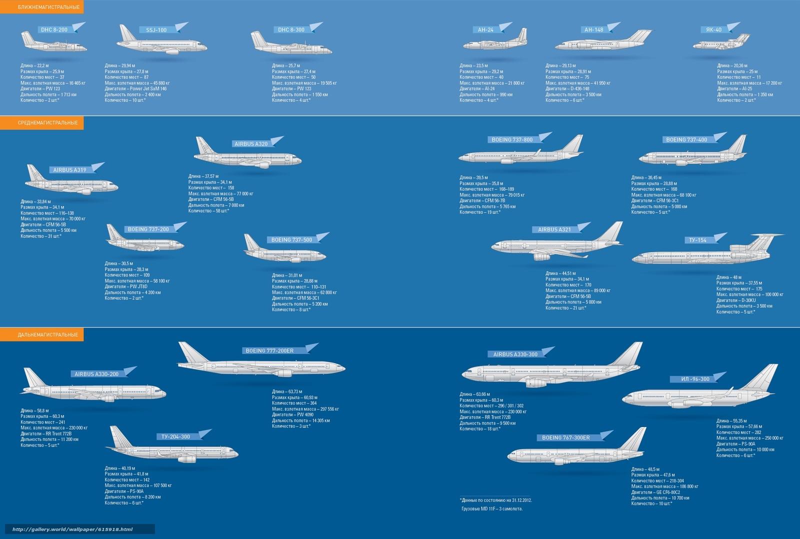 Download wallpaper aeroflot,  plane,  transportation,  aviation free desktop wallpaper in the resolution 2430x1637 — picture №615918