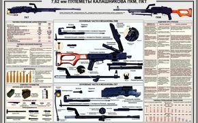 PTP, FCT, guns