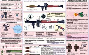 antitank, manual, launcher