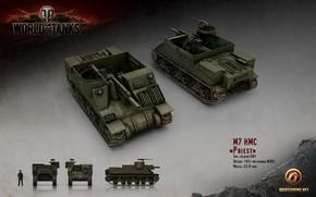 Tanks, tank, render, USA, America