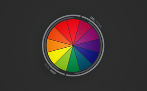 Itten, Reichweite, Farbe, Farbrad