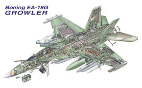 """Growler"", fight, design, scheme, electronic, plane, deck"