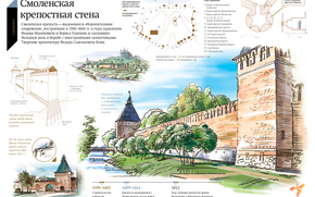 Russia, city, Smolensk, fortification, wall, poster, Poster, history, 1595, 1602