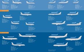 фотокартина, печать на холсте на заказ Украина ArtHolst Аэрофлот, самолёт, транспорт, авиация, таблица